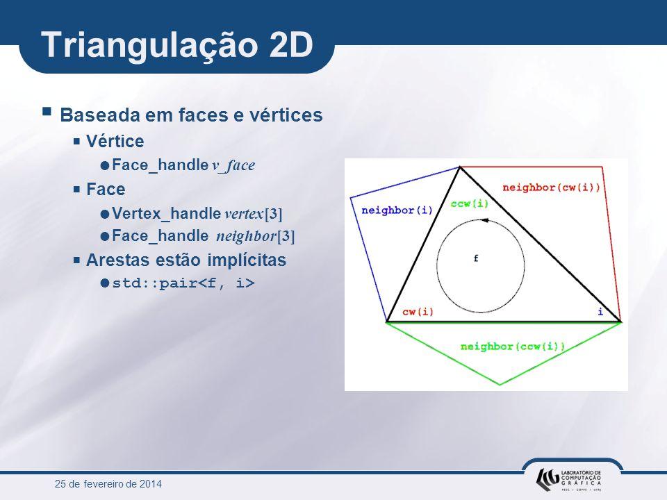 25 de fevereiro de 2014 Triangulação 2D Baseada em faces e vértices Vértice Face_handle v_face Face Vertex_handle vertex[3] Face_handle neighbor[3] Ar