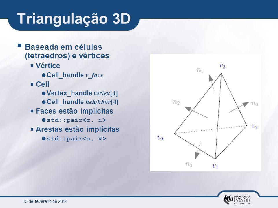 25 de fevereiro de 2014 Triangulação 3D Baseada em células (tetraedros) e vértices Vértice Cell_handle v_face Cell Vertex_handle vertex[4] Cell_handle