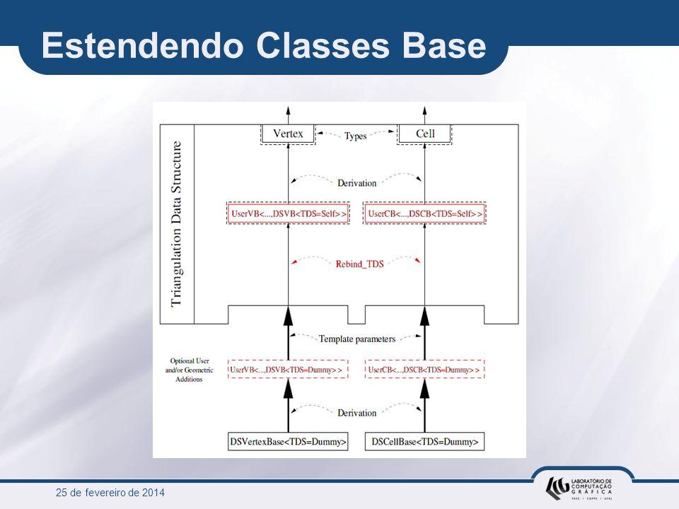 25 de fevereiro de 2014 Estendendo Classes Base