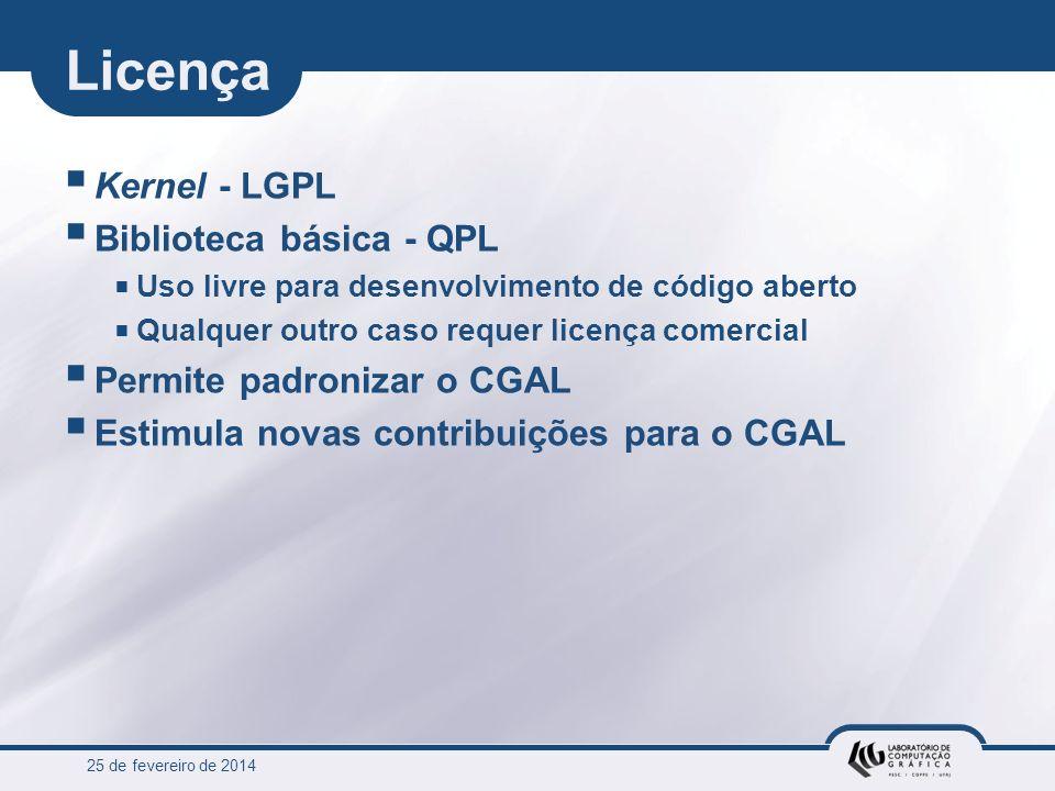 25 de fevereiro de 2014 Licença Kernel - LGPL Biblioteca básica - QPL Uso livre para desenvolvimento de código aberto Qualquer outro caso requer licen