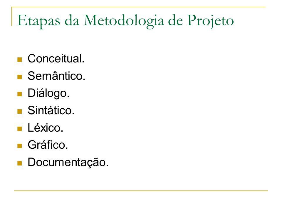 Etapas da Metodologia de Projeto Conceitual. Semântico. Diálogo. Sintático. Léxico. Gráfico. Documentação.