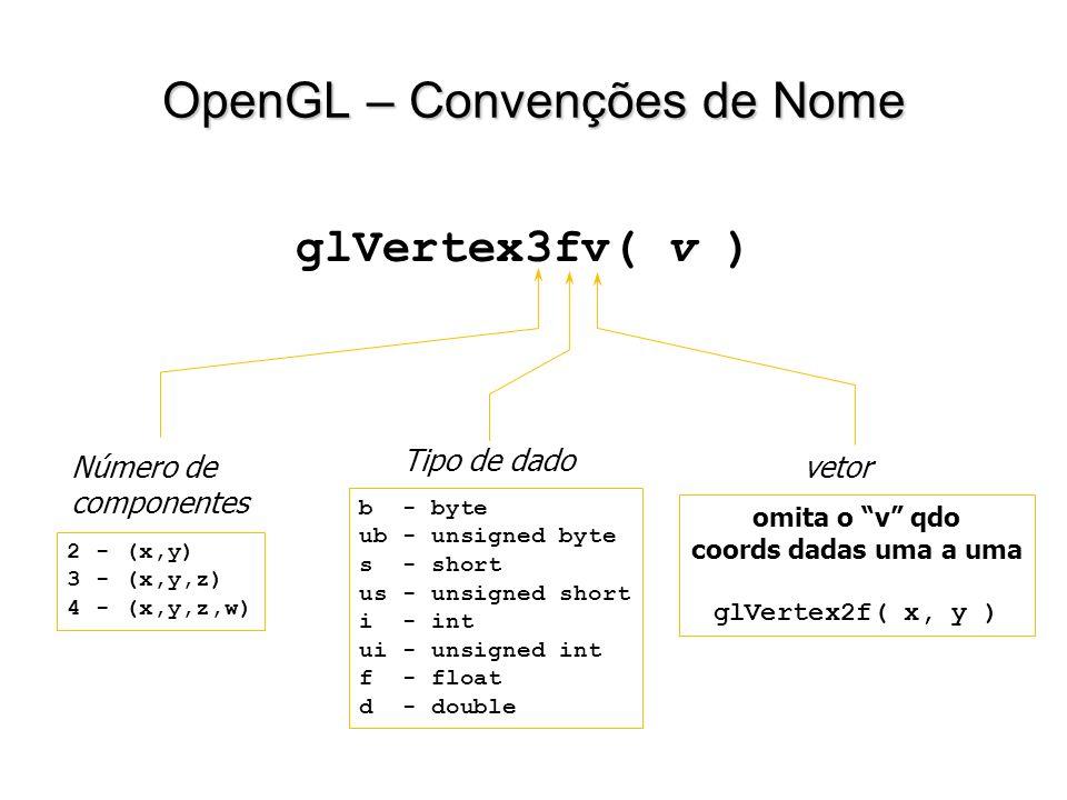 OpenGL – Convenções de Nome glVertex3fv( v ) Número de componentes 2 - (x,y) 3 - (x,y,z) 4 - (x,y,z,w) Tipo de dado b - byte ub - unsigned byte s - sh
