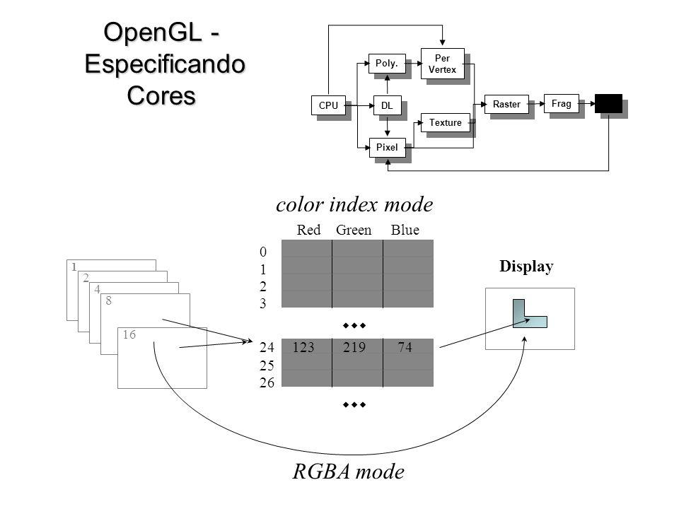 OpenGL - Especificando Cores color index mode Display 1 2 4 8 16 RedGreenBlue 0 1 2 3 24 25 26 12321974 RGBA mode CPU DL Poly. Per Vertex Per Vertex R