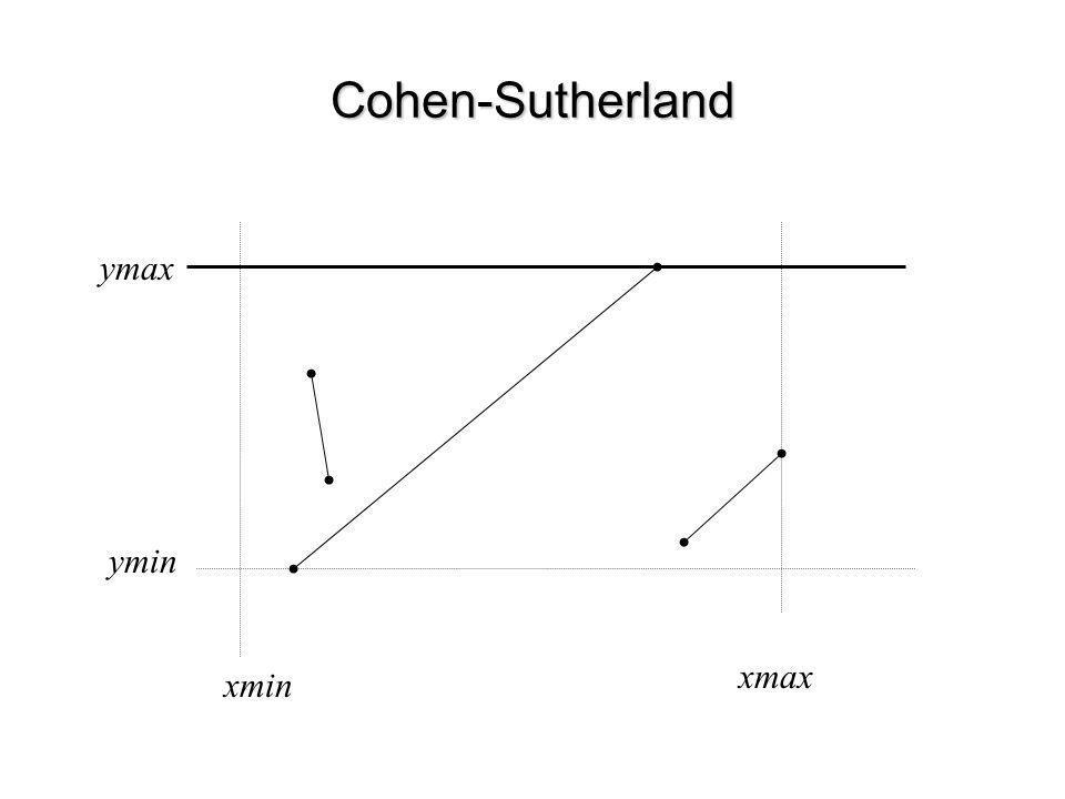 Cohen-Sutherland xmin xmax ymax ymin