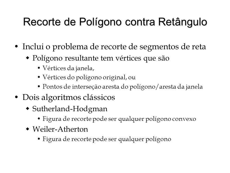 Recorte de Polígono contra Retângulo Inclui o problema de recorte de segmentos de reta Polígono resultante tem vértices que são Vértices da janela, Vé