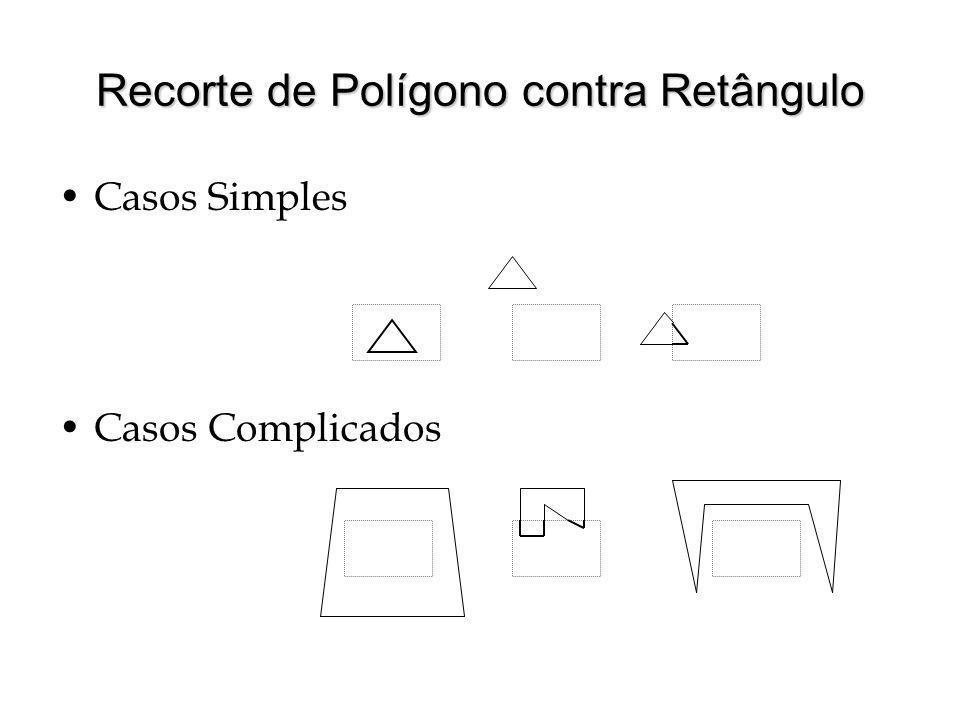 Recorte de Polígono contra Retângulo Casos Simples Casos Complicados