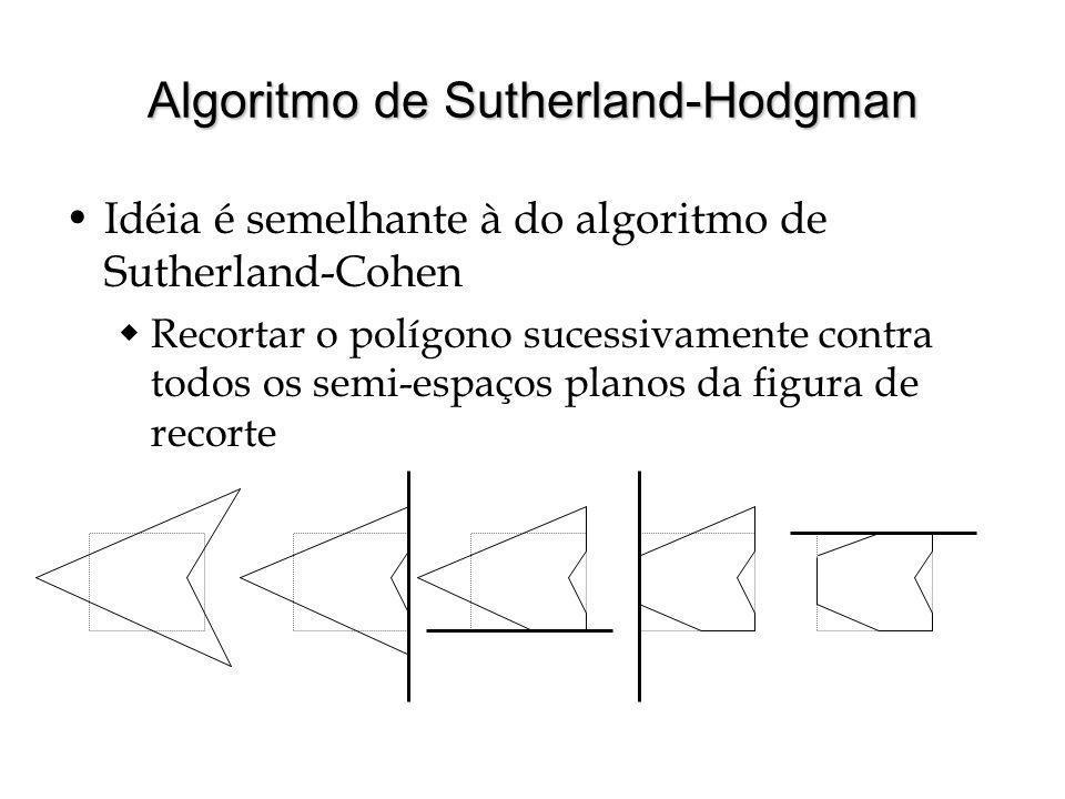 Algoritmo de Sutherland-Hodgman Idéia é semelhante à do algoritmo de Sutherland-Cohen Recortar o polígono sucessivamente contra todos os semi-espaços