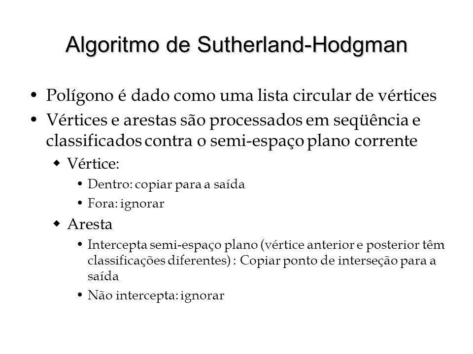 Polígono é dado como uma lista circular de vértices Vértices e arestas são processados em seqüência e classificados contra o semi-espaço plano corrent