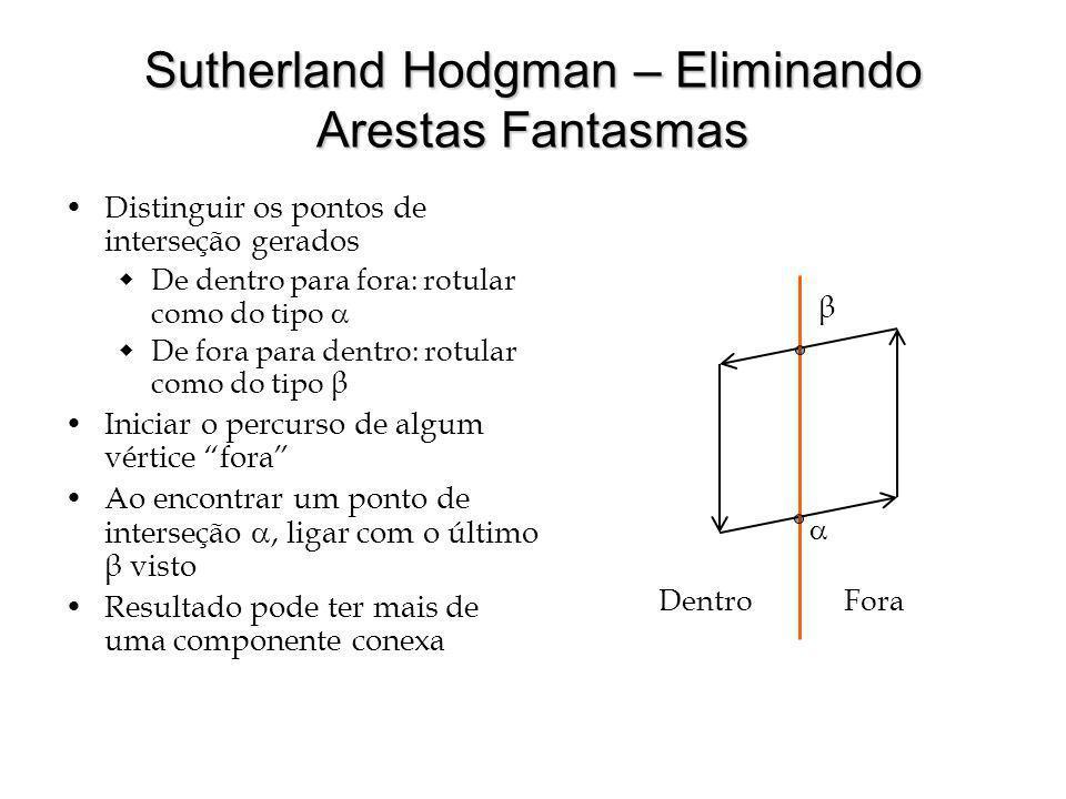 Sutherland Hodgman – Eliminando Arestas Fantasmas Distinguir os pontos de interseção gerados De dentro para fora: rotular como do tipo De fora para de