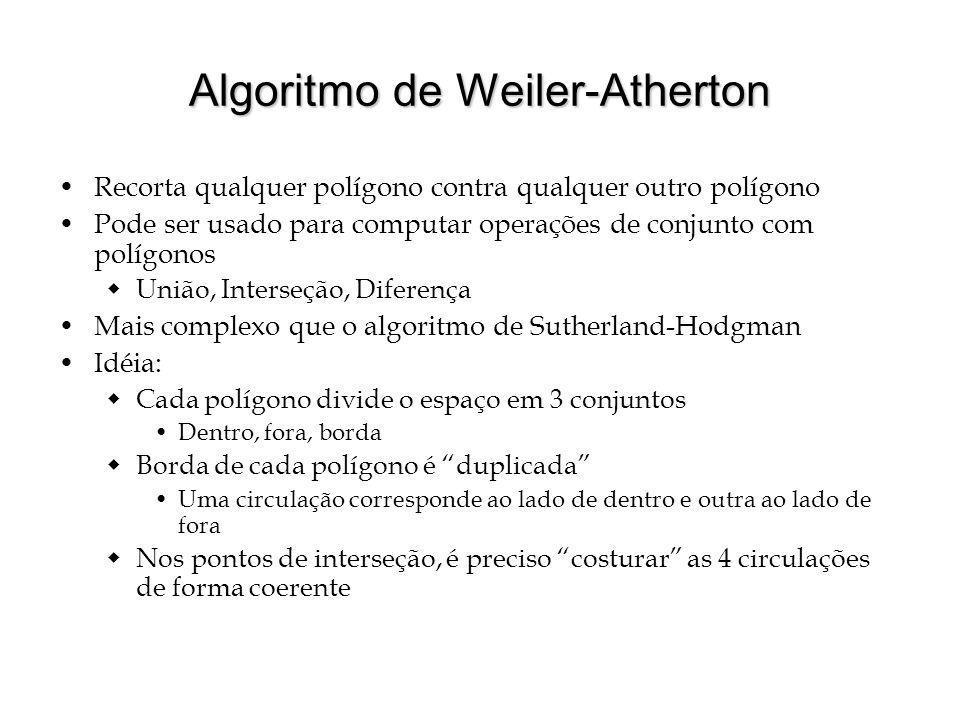 Algoritmo de Weiler-Atherton Recorta qualquer polígono contra qualquer outro polígono Pode ser usado para computar operações de conjunto com polígonos