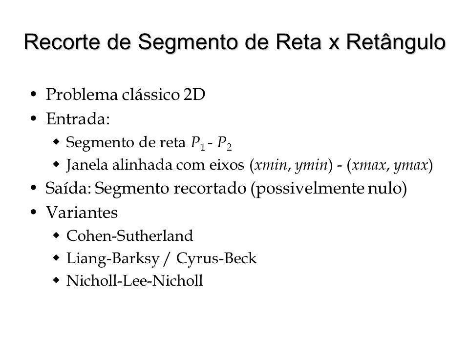 Recorte de Segmento de Reta x Retângulo Problema clássico 2D Entrada: Segmento de reta P 1 - P 2 Janela alinhada com eixos ( xmin, ymin ) - ( xmax, ym