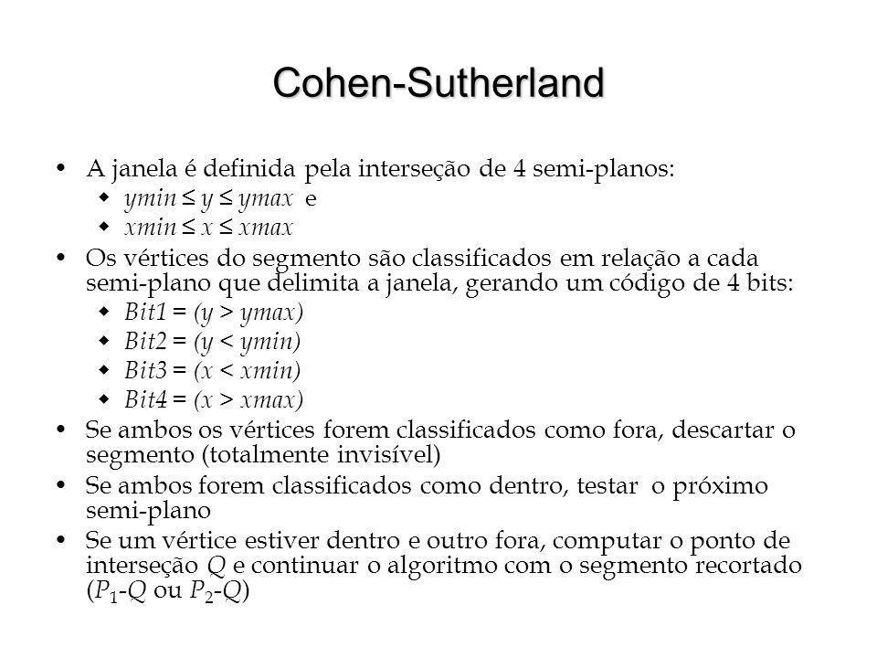 Cohen-Sutherland A janela é definida pela interseção de 4 semi-planos: ymin y ymax e xmin x xmax Os vértices do segmento são classificados em relação