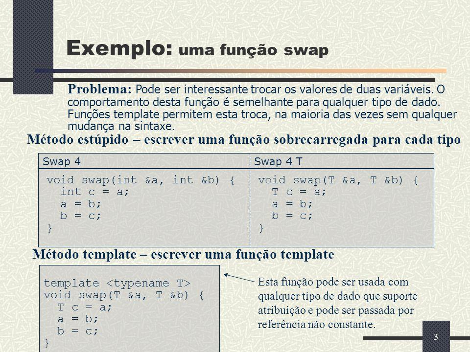 3 Exemplo: uma função swap Método estúpido – escrever uma função sobrecarregada para cada tipo void swap(int &a, int &b) { int c = a; a = b; b = c; }