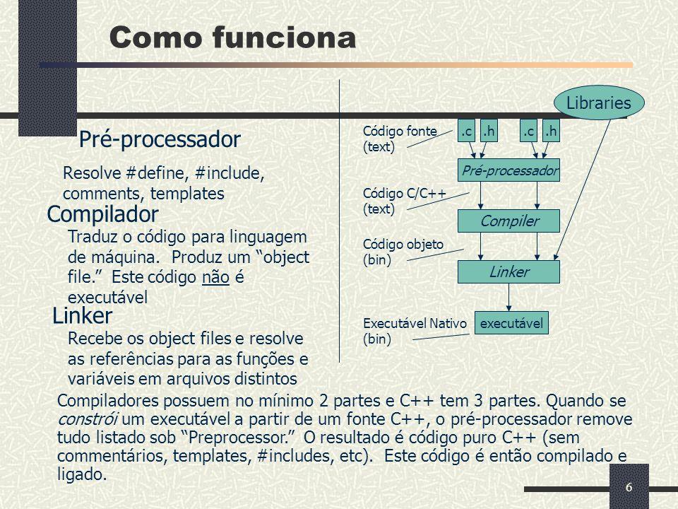 6 Como funciona Pré-processador Resolve #define, #include, comments, templates Compilador Traduz o código para linguagem de máquina. Produz um object