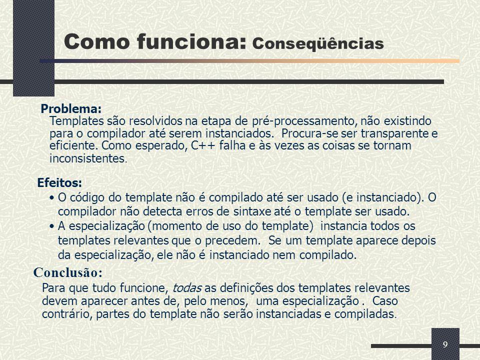 9 Como funciona: Conseqüências Problema: Templates são resolvidos na etapa de pré-processamento, não existindo para o compilador até serem instanciado
