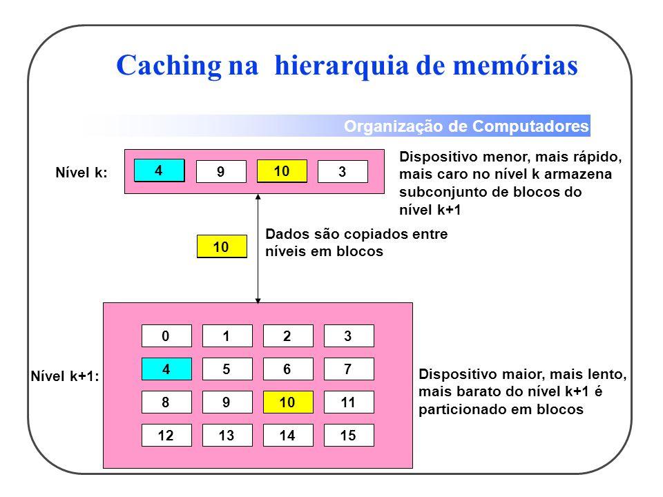 Organização de Computadores Caching na hierarquia de memórias 0123 4567 891011 12131415 Dispositivo maior, mais lento, mais barato do nível k+1 é part