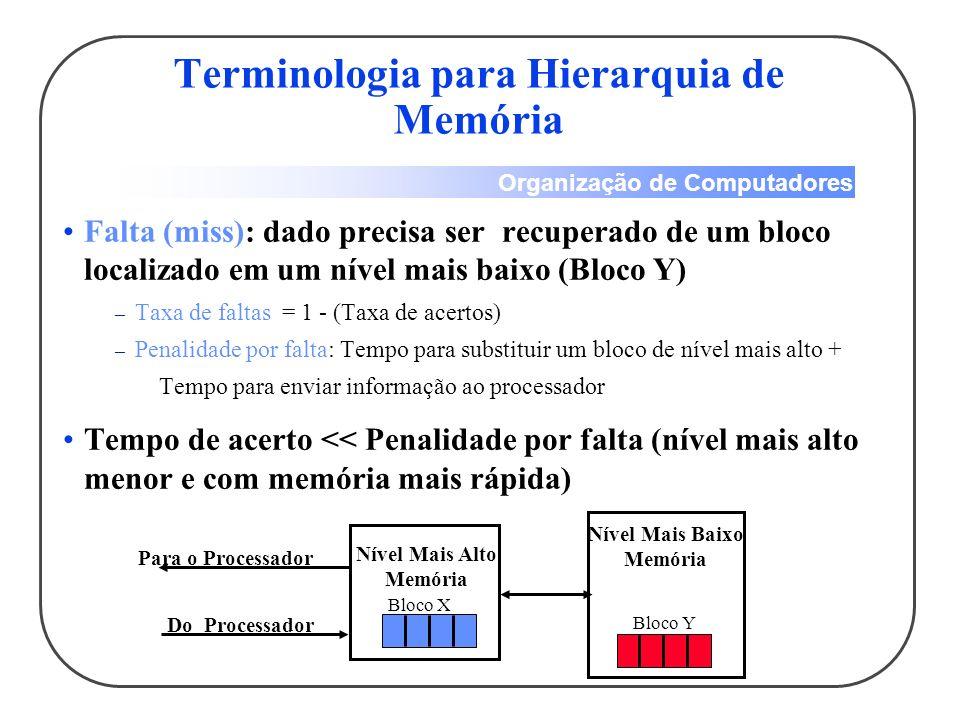 Organização de Computadores Falta (miss): dado precisa ser recuperado de um bloco localizado em um nível mais baixo (Bloco Y) – Taxa de faltas = 1 - (