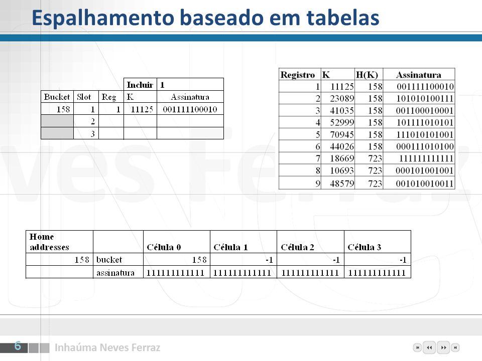 Espalhamento baseado em tabelas 6