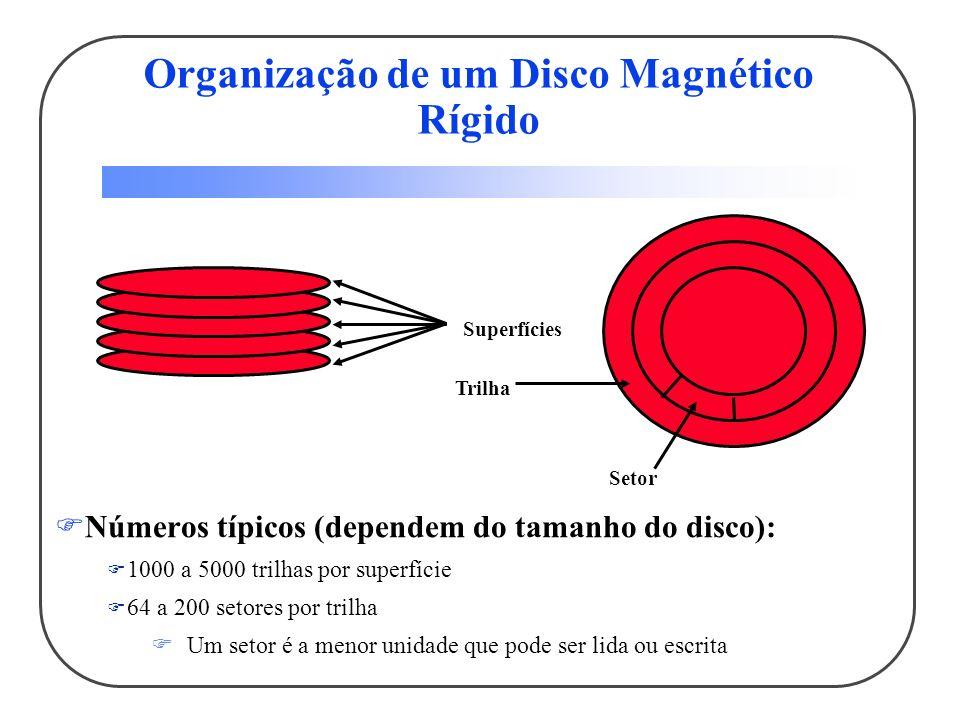 Números típicos (dependem do tamanho do disco): 1000 a 5000 trilhas por superfície 64 a 200 setores por trilha Um setor é a menor unidade que pode ser lida ou escrita Superfícies Trilha Setor Organização de um Disco Magnético Rígido