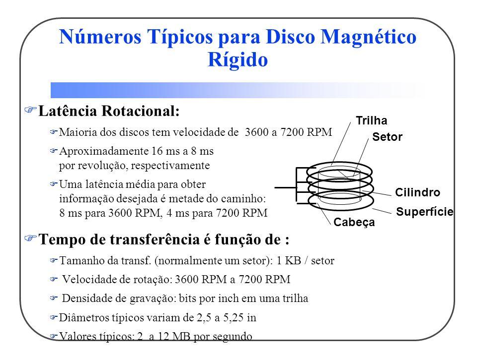 Latência Rotacional: Maioria dos discos tem velocidade de 3600 a 7200 RPM Aproximadamente 16 ms a 8 ms por revolução, respectivamente Uma latência média para obter informação desejada é metade do caminho: 8 ms para 3600 RPM, 4 ms para 7200 RPM Tempo de transferência é função de : Tamanho da transf.