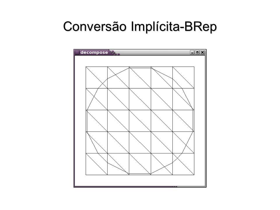 Conversão Implícita-BRep