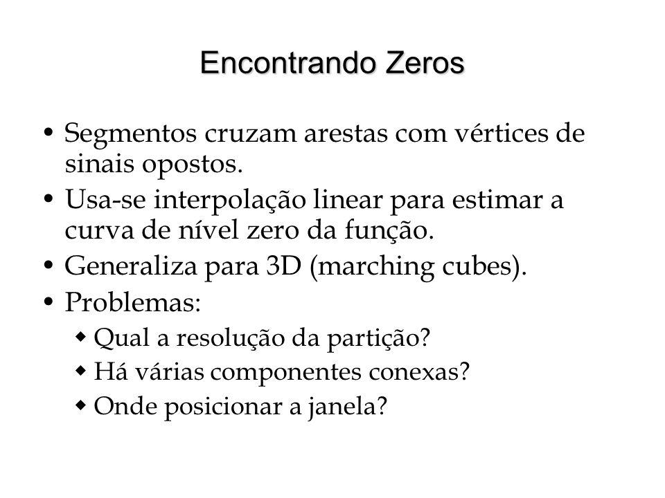 Encontrando Zeros Segmentos cruzam arestas com vértices de sinais opostos. Usa-se interpolação linear para estimar a curva de nível zero da função. Ge