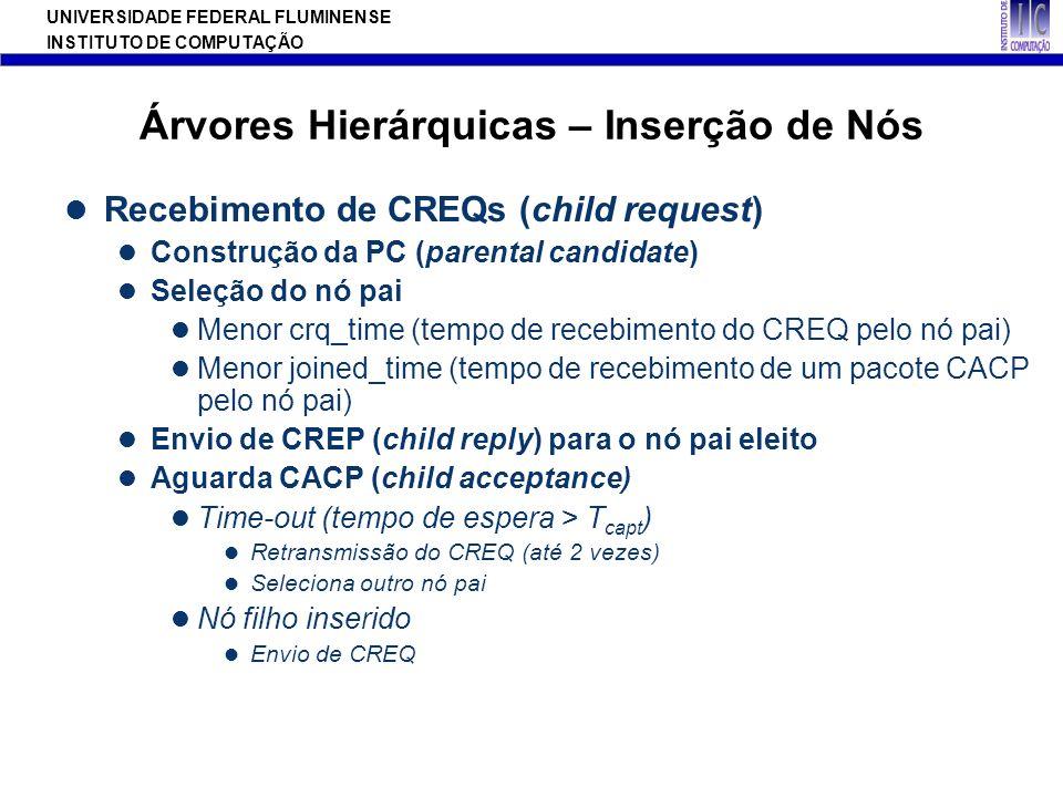 UNIVERSIDADE FEDERAL FLUMINENSE INSTITUTO DE COMPUTAÇÃO Árvores Hierárquicas – Inserção de Nós Recebimento de CREQs (child request) Construção da PC (