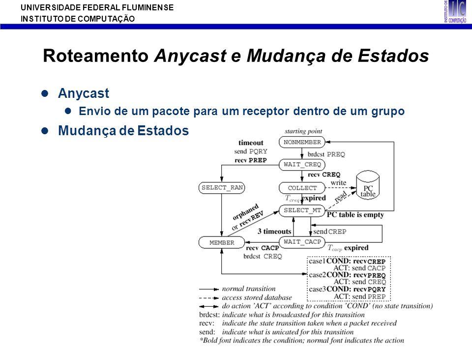 UNIVERSIDADE FEDERAL FLUMINENSE INSTITUTO DE COMPUTAÇÃO Roteamento Anycast e Mudança de Estados Anycast Envio de um pacote para um receptor dentro de
