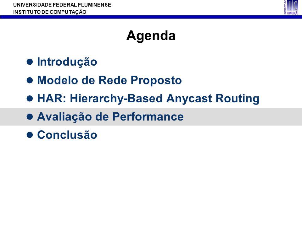 UNIVERSIDADE FEDERAL FLUMINENSE INSTITUTO DE COMPUTAÇÃO Agenda Introdução Modelo de Rede Proposto HAR: Hierarchy-Based Anycast Routing Avaliação de Pe