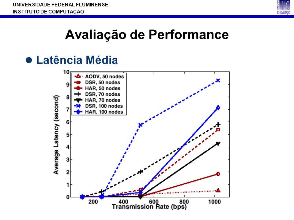 UNIVERSIDADE FEDERAL FLUMINENSE INSTITUTO DE COMPUTAÇÃO Avaliação de Performance Latência Média