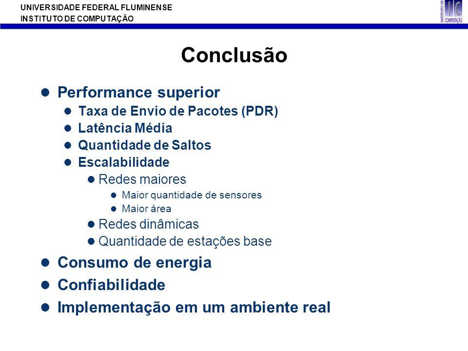 UNIVERSIDADE FEDERAL FLUMINENSE INSTITUTO DE COMPUTAÇÃO Conclusão Performance superior Taxa de Envio de Pacotes (PDR) Latência Média Quantidade de Sal