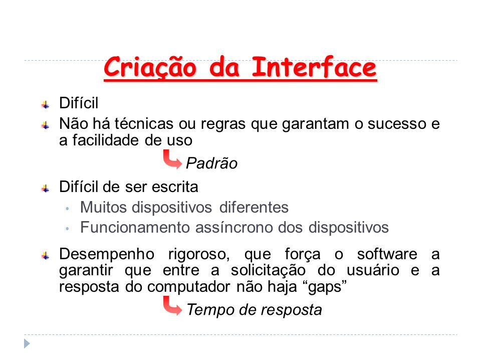 Criação da Interface Difícil Não há técnicas ou regras que garantam o sucesso e a facilidade de uso Difícil de ser escrita Muitos dispositivos diferen