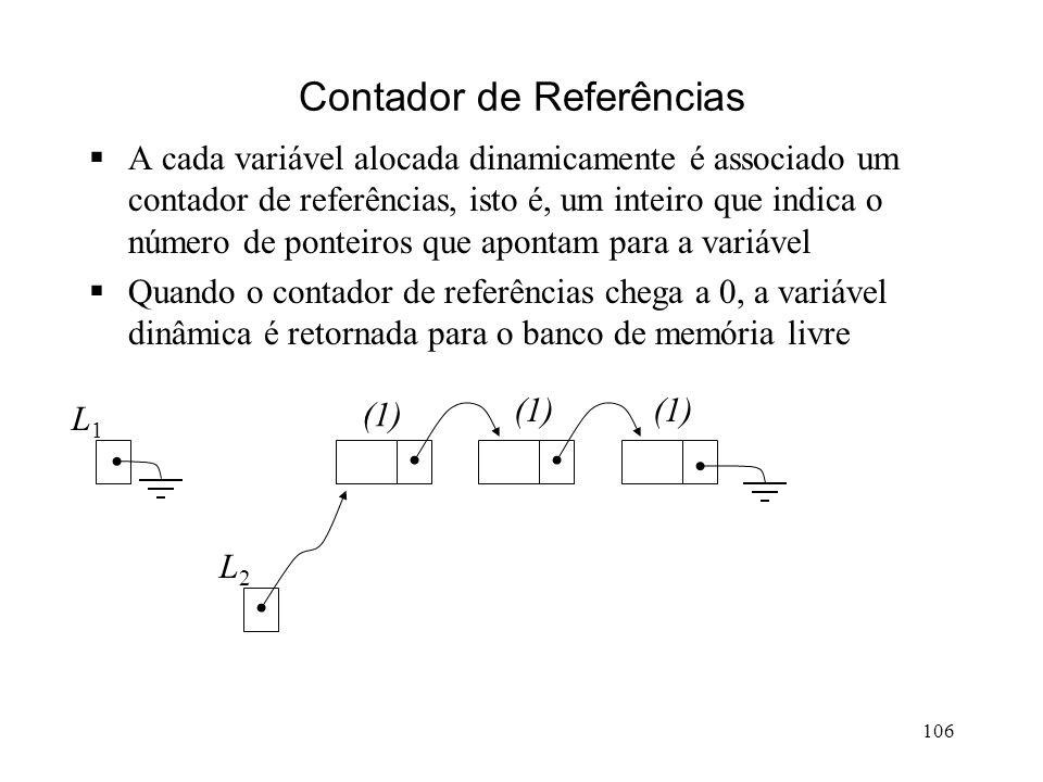 106 Contador de Referências A cada variável alocada dinamicamente é associado um contador de referências, isto é, um inteiro que indica o número de ponteiros que apontam para a variável Quando o contador de referências chega a 0, a variável dinâmica é retornada para o banco de memória livre L1L1 L2L2 (1) L1L1 L2L2 (2) (1) (0)(1) L 2 L 1 L1L1 L2L2 (2) (1) (0) (1) L1L1 L2L2 (2) (1) (0) L1L1 L2L2 (2) (1) L1L1 L2L2 (2) (1) L 1 CriaNoLista (v, L 1 ) v (1) L1L1 L2L2 (2) (1) L 1 Nulo v (0) L1L1 L2L2 (1)