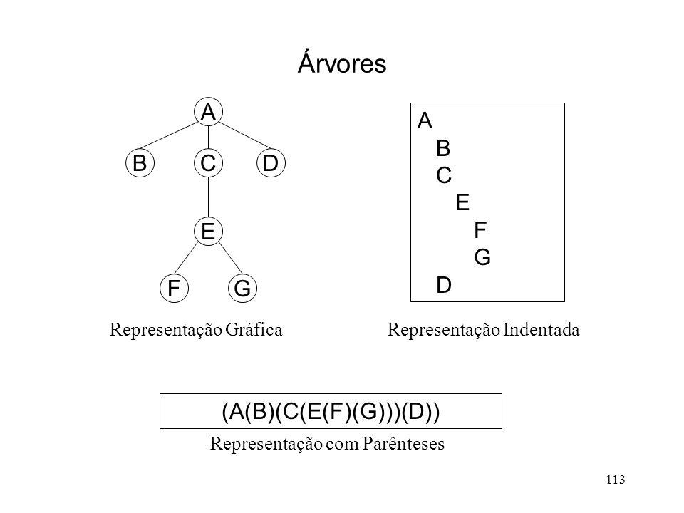 113 Árvores A DB E GF C A B C E F G D Representação GráficaRepresentação Indentada (A(B)(C(E(F)(G)))(D)) Representação com Parênteses