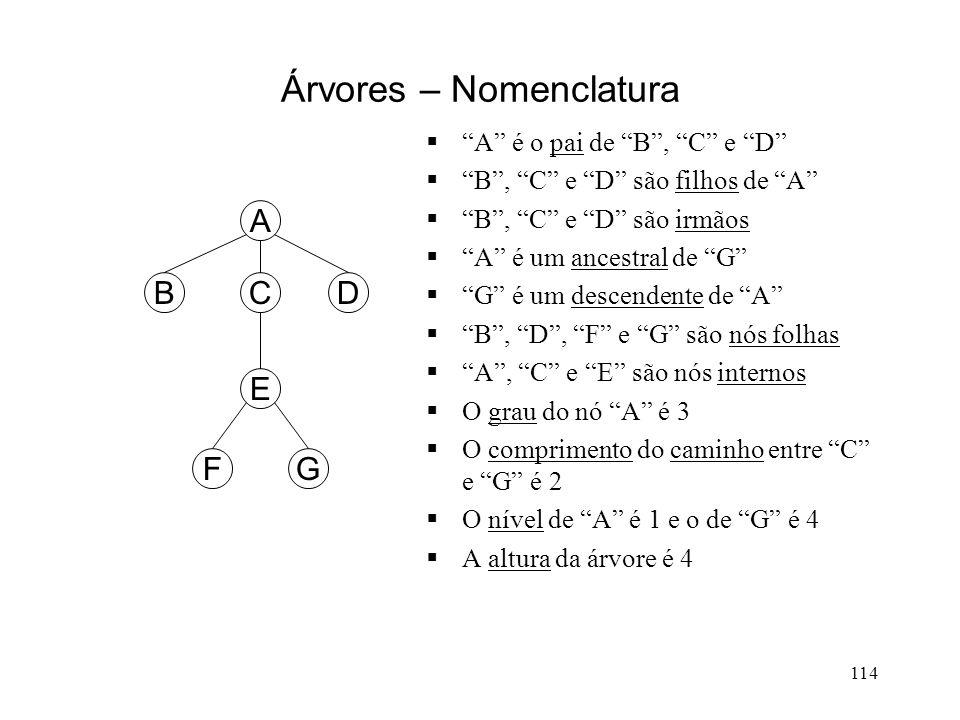 114 Árvores – Nomenclatura A é o pai de B, C e D B, C e D são filhos de A B, C e D são irmãos A é um ancestral de G G é um descendente de A B, D, F e G são nós folhas A, C e E são nós internos O grau do nó A é 3 O comprimento do caminho entre C e G é 2 O nível de A é 1 e o de G é 4 A altura da árvore é 4 A DB E GF C