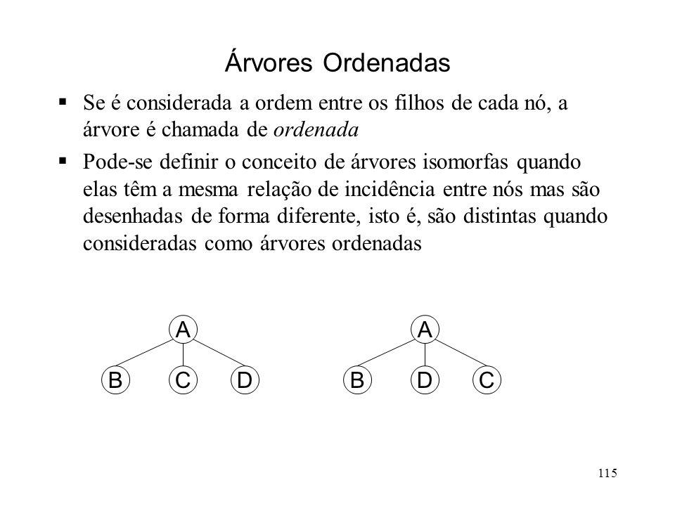 115 Árvores Ordenadas Se é considerada a ordem entre os filhos de cada nó, a árvore é chamada de ordenada Pode-se definir o conceito de árvores isomorfas quando elas têm a mesma relação de incidência entre nós mas são desenhadas de forma diferente, isto é, são distintas quando consideradas como árvores ordenadas A DBC A CBD