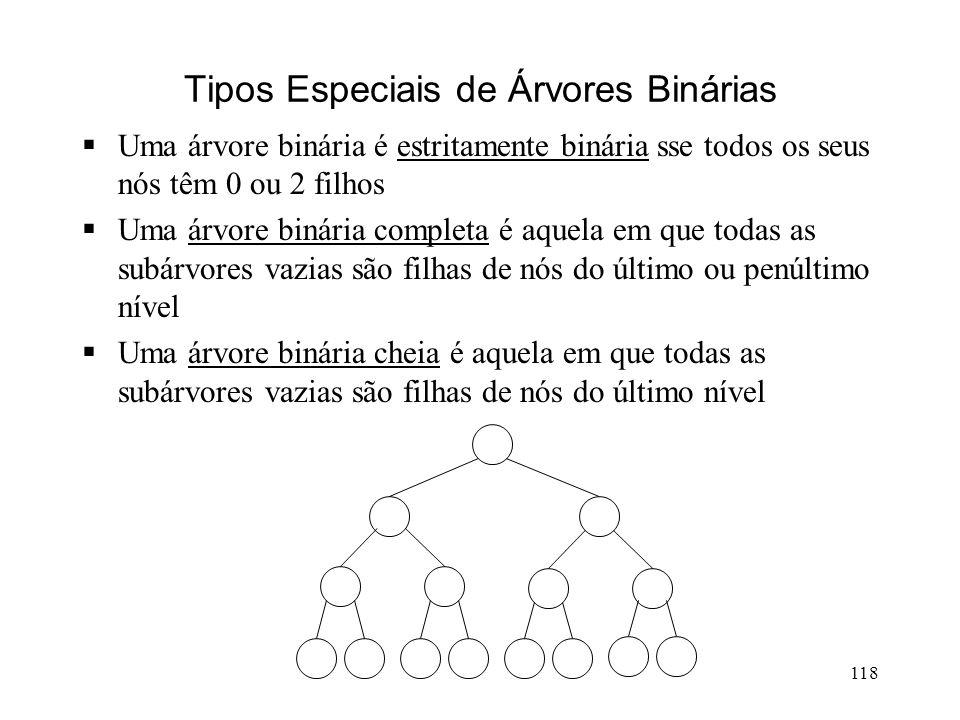 118 Tipos Especiais de Árvores Binárias Uma árvore binária é estritamente binária sse todos os seus nós têm 0 ou 2 filhos Uma árvore binária completa é aquela em que todas as subárvores vazias são filhas de nós do último ou penúltimo nível Uma árvore binária cheia é aquela em que todas as subárvores vazias são filhas de nós do último nível