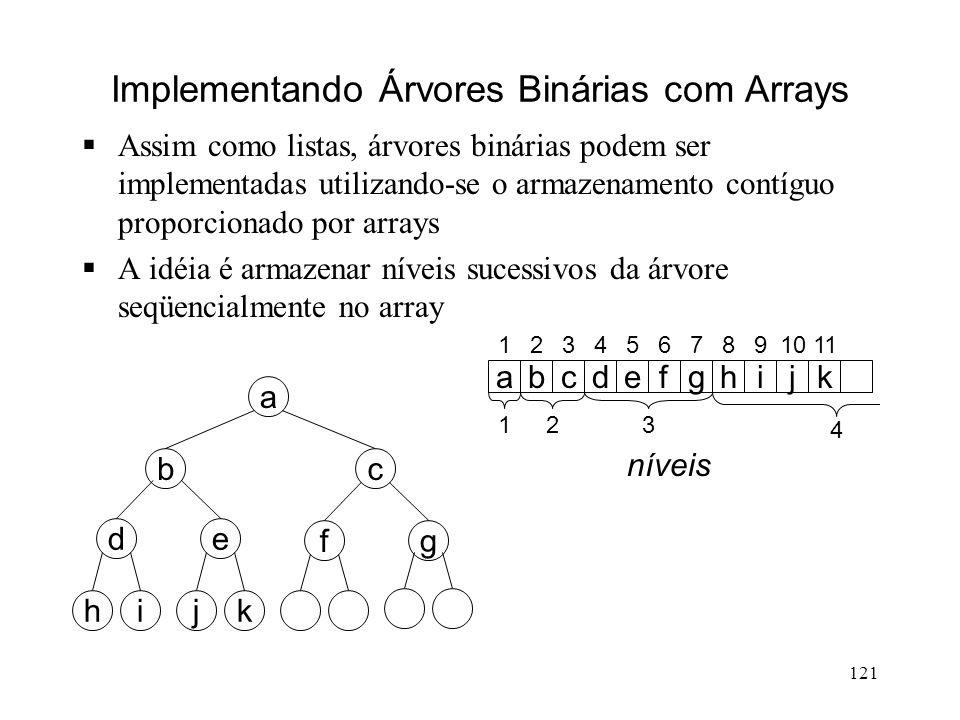 121 Implementando Árvores Binárias com Arrays Assim como listas, árvores binárias podem ser implementadas utilizando-se o armazenamento contíguo proporcionado por arrays A idéia é armazenar níveis sucessivos da árvore seqüencialmente no array gf a cb ed ihkj abcdefghijk 1234567891011 123 4 níveis