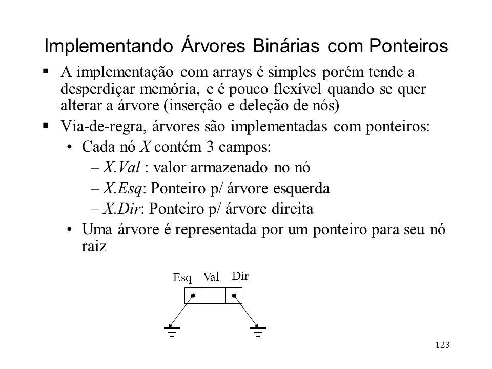 123 Implementando Árvores Binárias com Ponteiros A implementação com arrays é simples porém tende a desperdiçar memória, e é pouco flexível quando se quer alterar a árvore (inserção e deleção de nós) Via-de-regra, árvores são implementadas com ponteiros: Cada nó X contém 3 campos: –X.Val : valor armazenado no nó –X.Esq: Ponteiro p/ árvore esquerda –X.Dir: Ponteiro p/ árvore direita Uma árvore é representada por um ponteiro para seu nó raiz Esq Val Dir