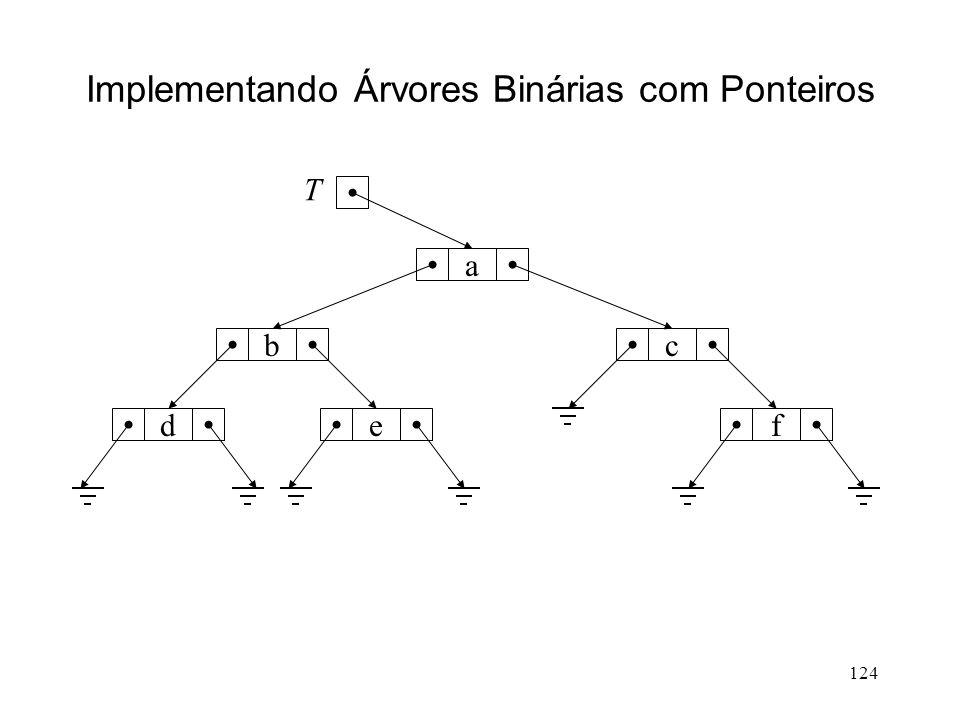 124 Implementando Árvores Binárias com Ponteiros a b de c f T