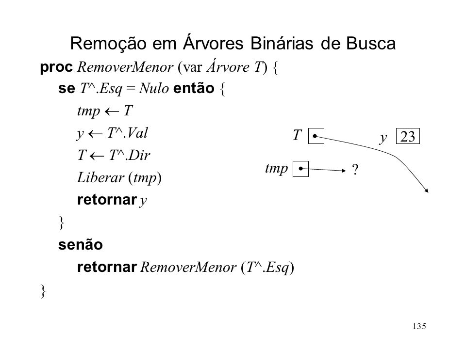 135 Remoção em Árvores Binárias de Busca proc RemoverMenor (var Árvore T) { se T^.Esq = Nulo então { tmp T y T^.Val T T^.Dir Liberar (tmp) retornar y } senão retornar RemoverMenor (T^.Esq) } 23 T T tmp 23 T tmp 23 y T tmp 23 y .