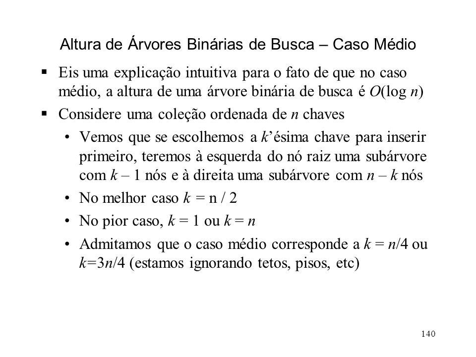 140 Altura de Árvores Binárias de Busca – Caso Médio Eis uma explicação intuitiva para o fato de que no caso médio, a altura de uma árvore binária de busca é O(log n) Considere uma coleção ordenada de n chaves Vemos que se escolhemos a késima chave para inserir primeiro, teremos à esquerda do nó raiz uma subárvore com k – 1 nós e à direita uma subárvore com n – k nós No melhor caso k = n / 2 No pior caso, k = 1 ou k = n Admitamos que o caso médio corresponde a k = n/4 ou k=3n/4 (estamos ignorando tetos, pisos, etc)