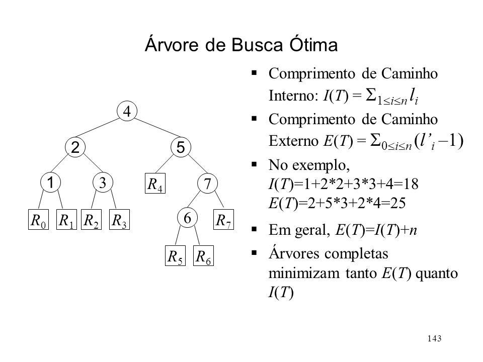 143 Árvore de Busca Ótima Comprimento de Caminho Interno: I(T) = 1 i n l i Comprimento de Caminho Externo E(T) = 0 i n (l i –1) No exemplo, I(T)=1+2*2+3*3+4=18 E(T)=2+5*3+2*4=25 Em geral, E(T)=I(T)+n Árvores completas minimizam tanto E(T) quanto I(T) 7 4 52 3 1 6 R4R4 R0R0 R1R1 R2R2 R3R3 R5R5 R6R6 R7R7