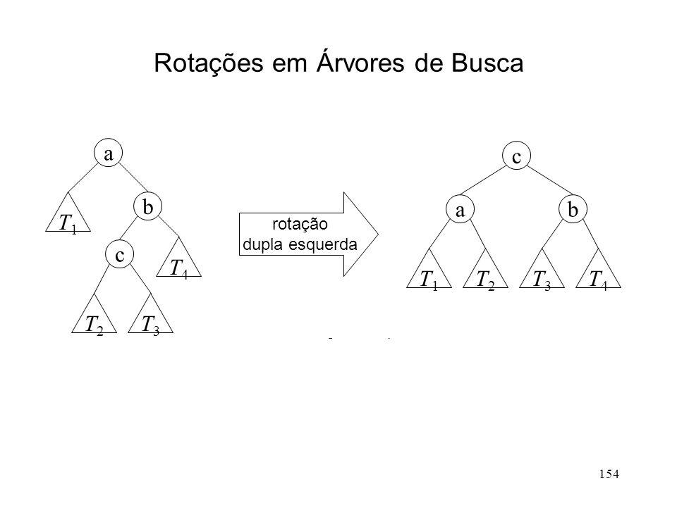 154 Rotações em Árvores de Busca b c T4T4 T2T2 T3T3 a T1T1 c b T2T2 T4T4 T3T3 a T1T1 b T4T4 T3T3 c a T2T2 T1T1 rotação dupla esquerda