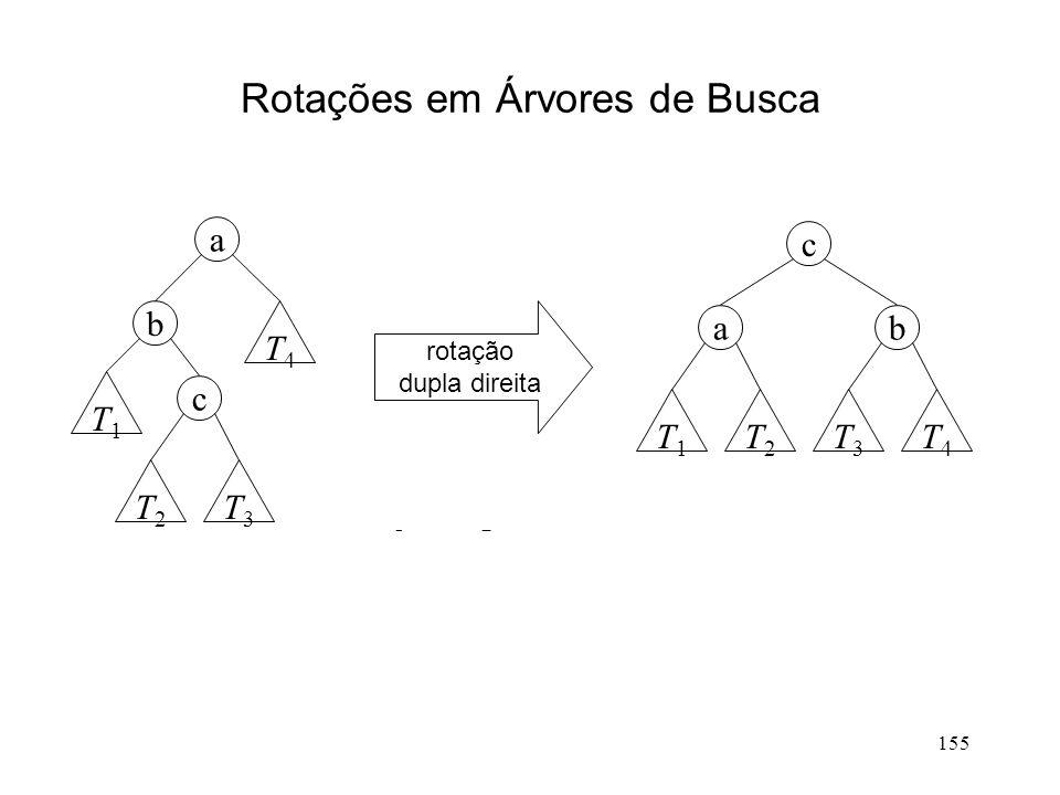 155 Rotações em Árvores de Busca b c T1T1 T3T3 T2T2 a T4T4 c b T3T3 T1T1 T2T2 a T4T4 b T4T4 T3T3 c a T2T2 T1T1 rotação dupla direita