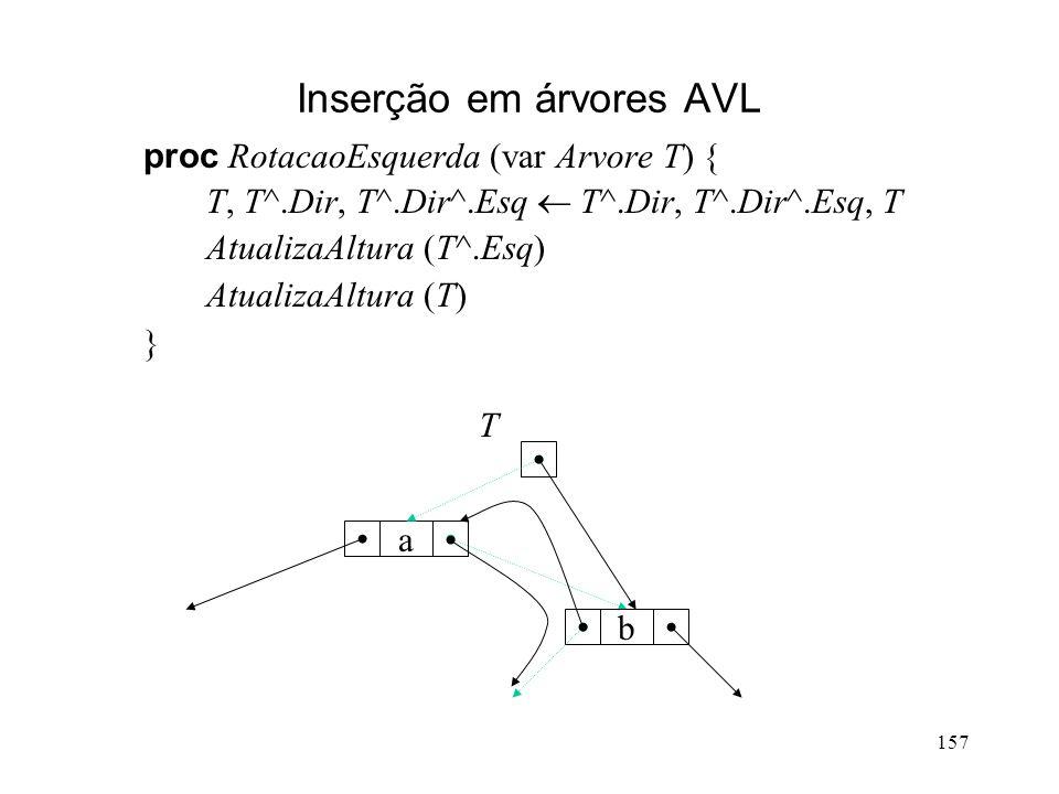 157 Inserção em árvores AVL proc RotacaoEsquerda (var Arvore T) { T, T^.Dir, T^.Dir^.Esq T^.Dir, T^.Dir^.Esq, T AtualizaAltura (T^.Esq) AtualizaAltura (T) } a b T a b T a b T a b T