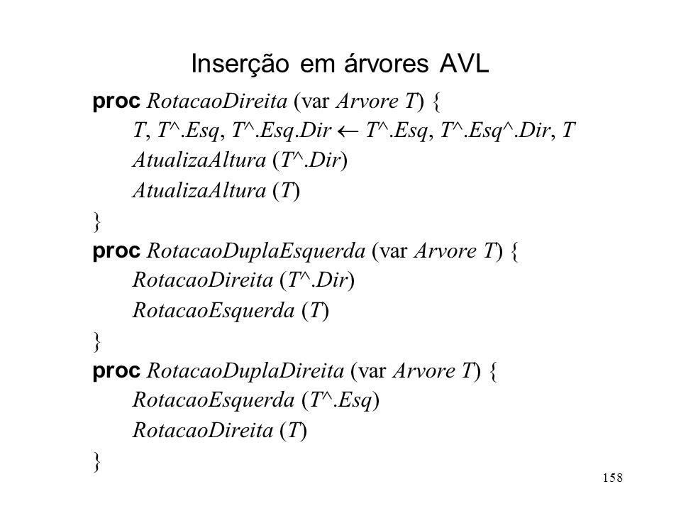 158 Inserção em árvores AVL proc RotacaoDireita (var Arvore T) { T, T^.Esq, T^.Esq.Dir T^.Esq, T^.Esq^.Dir, T AtualizaAltura (T^.Dir) AtualizaAltura (T) } proc RotacaoDuplaEsquerda (var Arvore T) { RotacaoDireita (T^.Dir) RotacaoEsquerda (T) } proc RotacaoDuplaDireita (var Arvore T) { RotacaoEsquerda (T^.Esq) RotacaoDireita (T) }