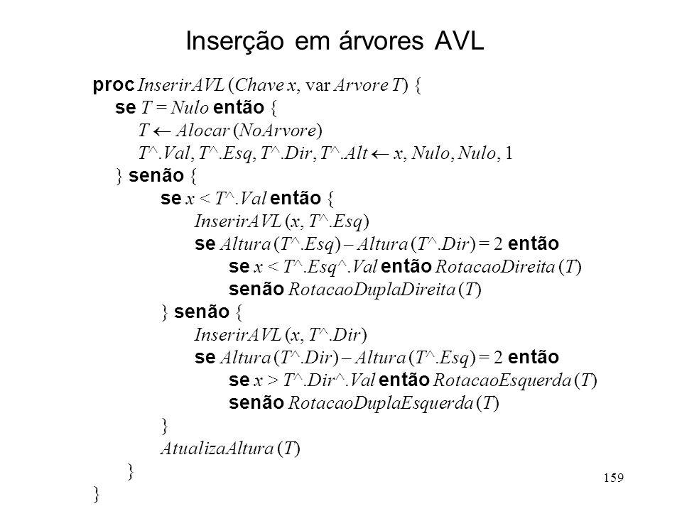 159 Inserção em árvores AVL proc InserirAVL (Chave x, var Arvore T) { se T = Nulo então { T Alocar (NoArvore) T^.Val, T^.Esq, T^.Dir, T^.Alt x, Nulo, Nulo, 1 } senão { se x < T^.Val então { InserirAVL (x, T^.Esq) se Altura (T^.Esq) – Altura (T^.Dir) = 2 então se x < T^.Esq^.Val então RotacaoDireita (T) senão RotacaoDuplaDireita (T) } senão { InserirAVL (x, T^.Dir) se Altura (T^.Dir) – Altura (T^.Esq) = 2 então se x > T^.Dir^.Val então RotacaoEsquerda (T) senão RotacaoDuplaEsquerda (T) } AtualizaAltura (T) }