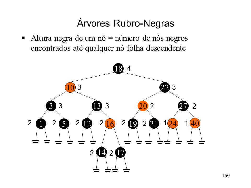 169 Árvores Rubro-Negras Altura negra de um nó = número de nós negros encontrados até qualquer nó folha descendente 2720 18 2210 133 51 16 4 3 2 2 3 3 222 3 12 17 14 22 2 2 19 21 2 24 40 1 1