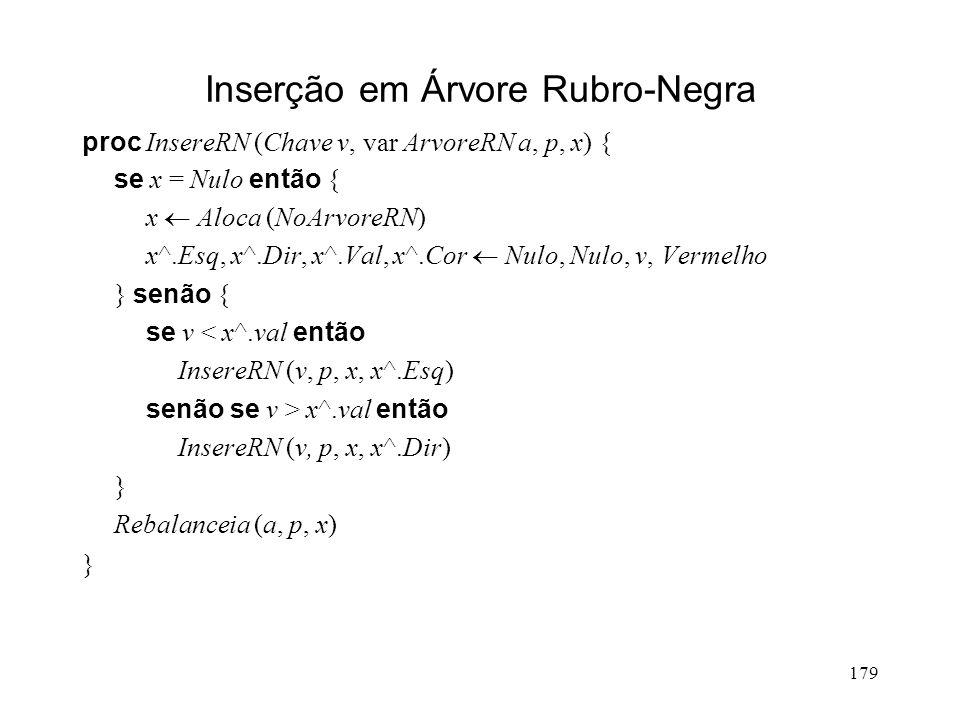 179 Inserção em Árvore Rubro-Negra proc InsereRN (Chave v, var ArvoreRN a, p, x) { se x = Nulo então { x Aloca (NoArvoreRN) x^.Esq, x^.Dir, x^.Val, x^.Cor Nulo, Nulo, v, Vermelho } senão { se v < x^.val então InsereRN (v, p, x, x^.Esq) senão se v > x^.val então InsereRN (v, p, x, x^.Dir) } Rebalanceia (a, p, x) }